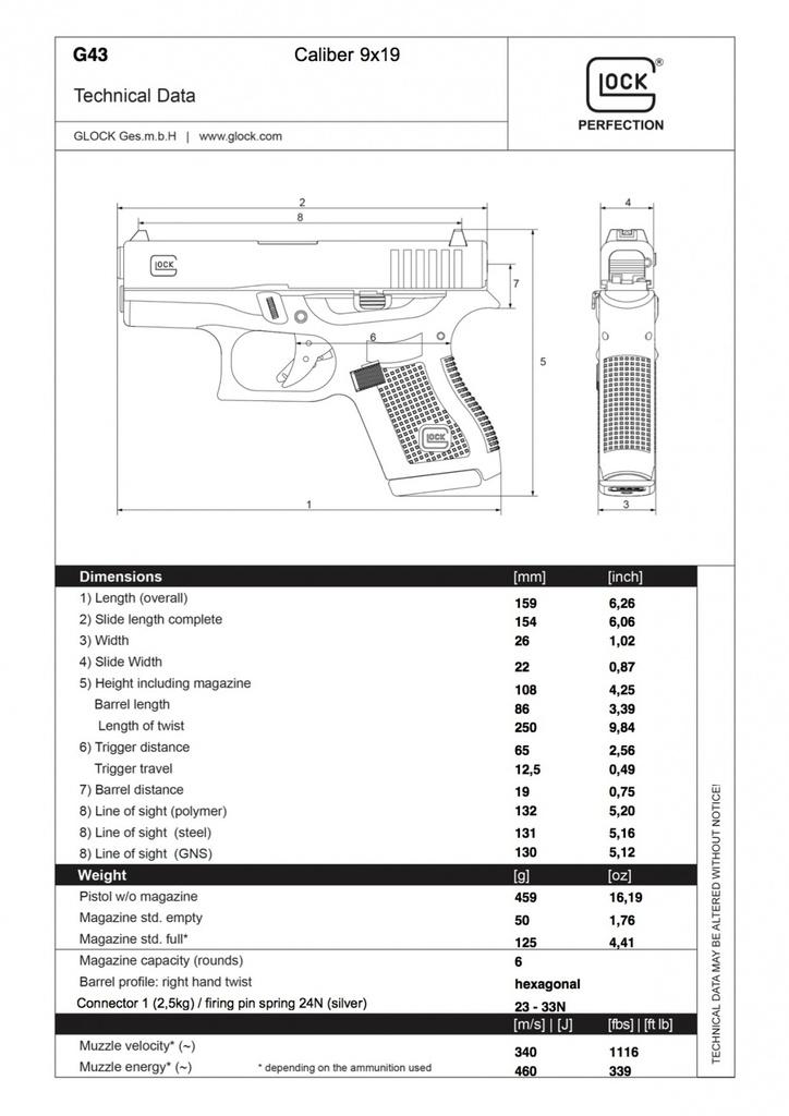 Buzz Glock 43 Single Stack 9x19mm Gunlink Blog