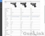 FirearmsGuideCompare